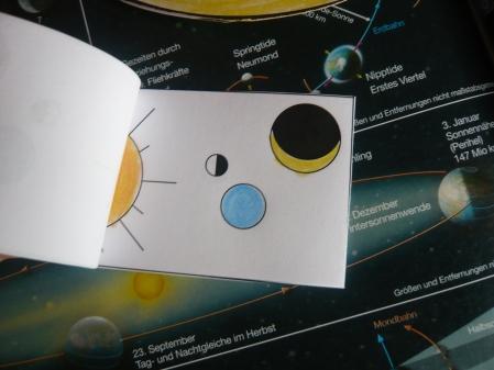 Modelli di carta per apprendere l'astronomia P1460959